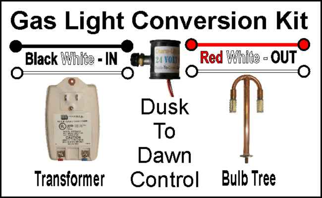 Gas Light Conversion Kit